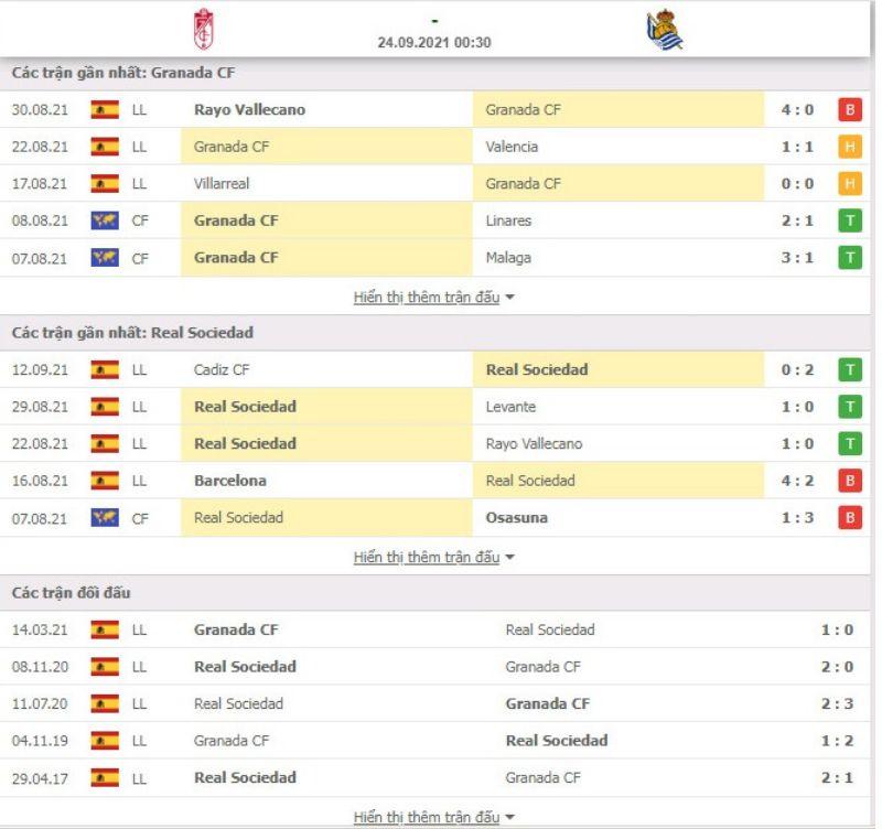 Nhận định bóng đá Granada CF vs Real Sociedad 00h30 ngày 24/09 - La Liga