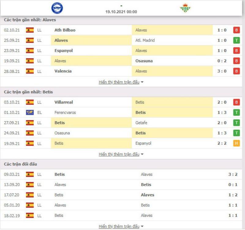 Nhận định bóng đá Alaves vs Betis 00h00 ngày 19/10 - La Liga